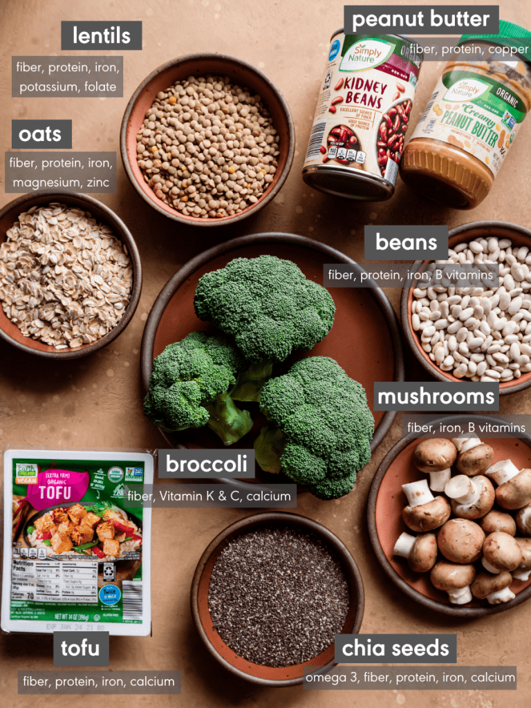 Veganuary tips. healthy plant-based foods with nutrition facts